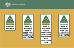 Australia Launches New Country of Origin Food Labelling System